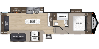 NEW 2021 Dutchmen Astoria 2993RLF